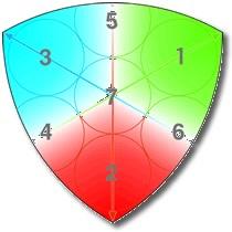 Logo Triogram